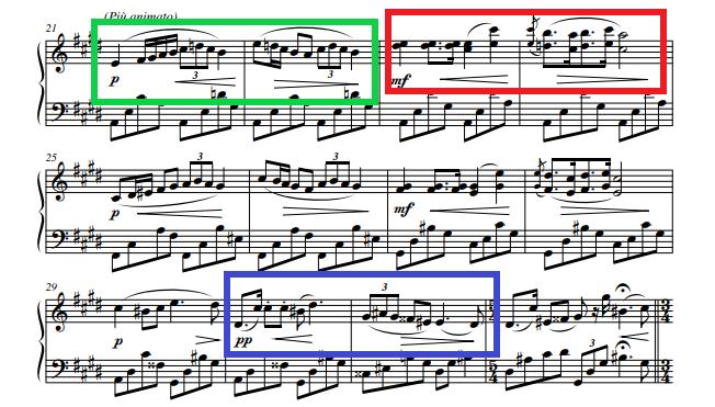 楽譜 ショパン ノクターン ノクターン(夜想曲) 第20番