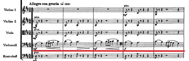 チャイコフスキー交響曲第6番第2楽章