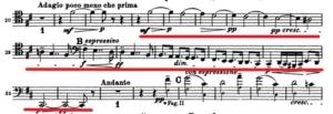 チャイコフスキー交響曲第6番第4楽章
